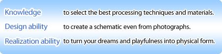 知識力 最先端の加工技術や材質を選定することが可能。設計力 写真から設計図を起こすことが可能。表現力 夢や楽しさを形にすることが可能。